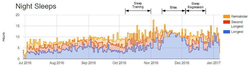 overnight_sleep.png