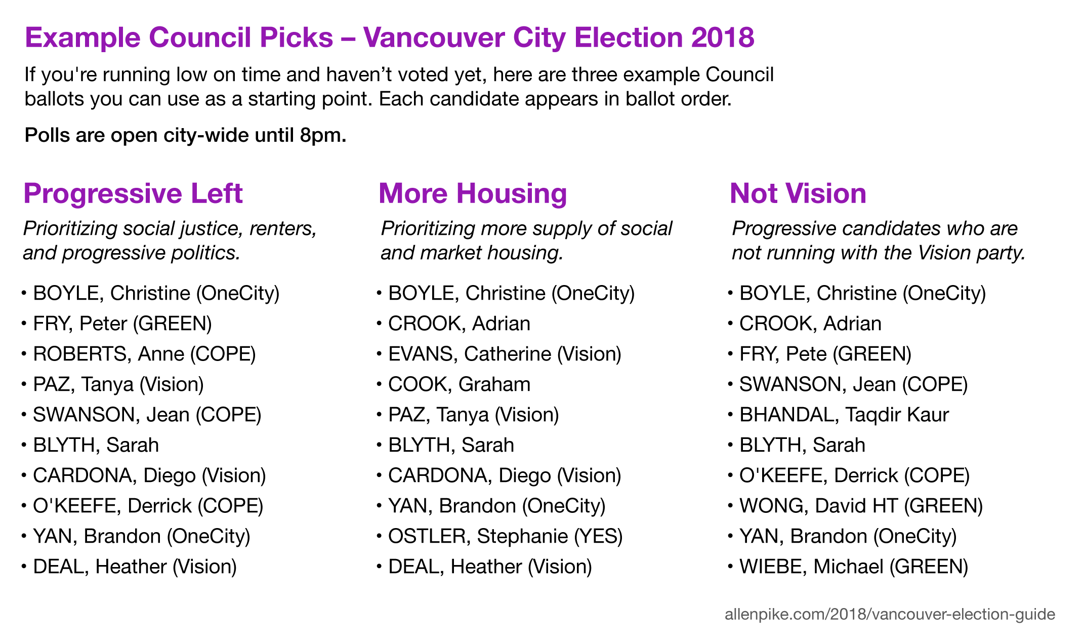 vancouver-example-ballots